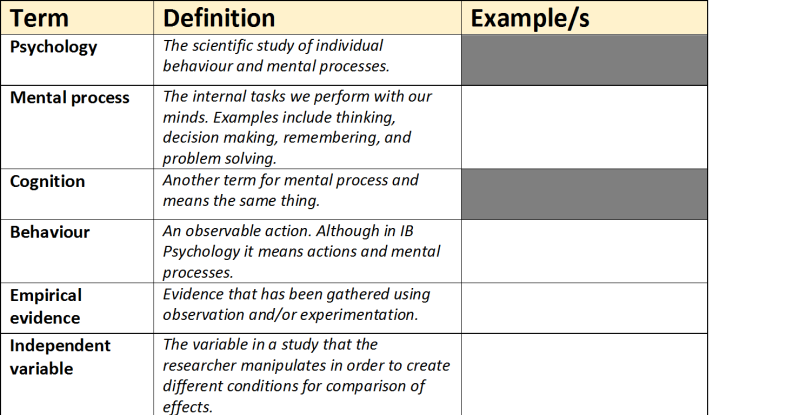 Key Terms Glossary Example