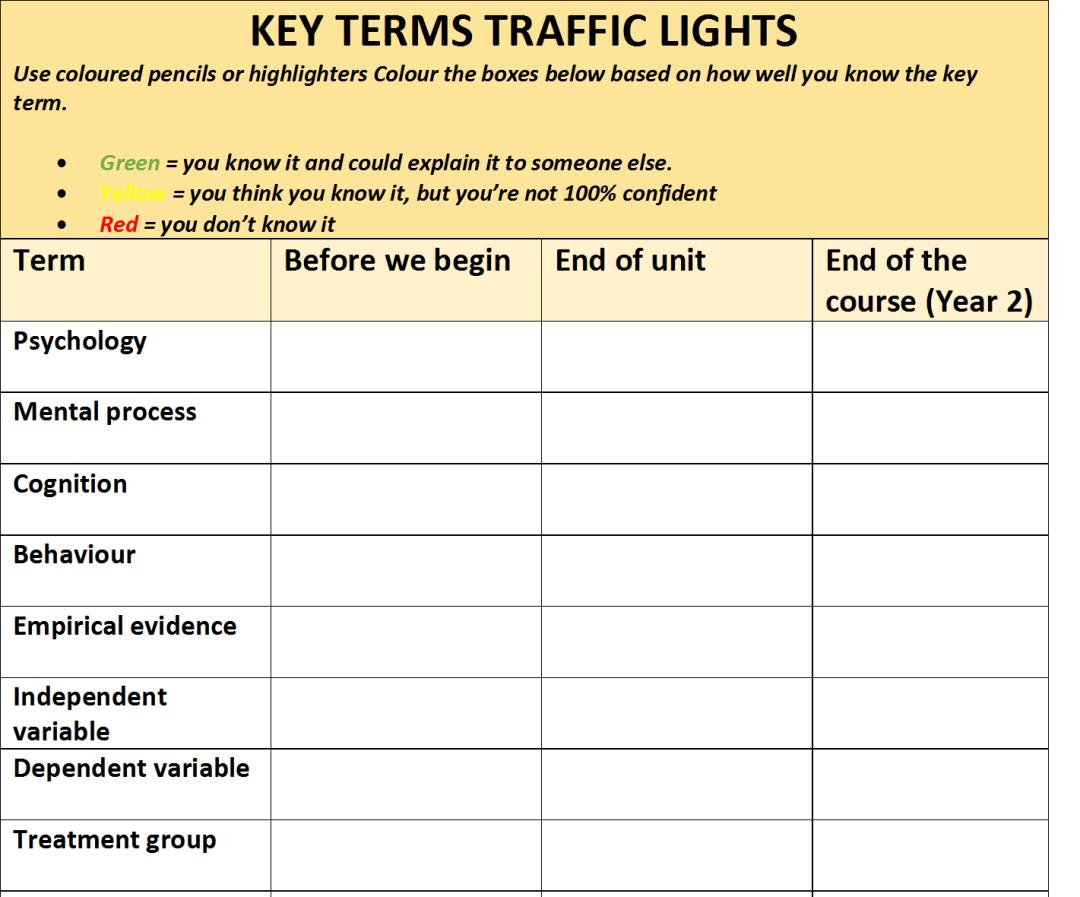 Key Terms Traffic Lights