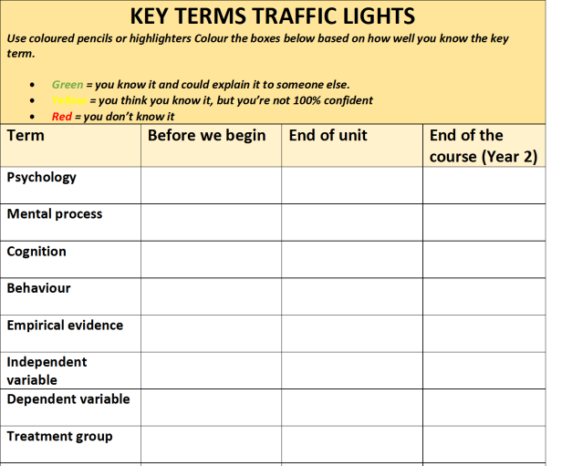 Key Terms Traffic Lights