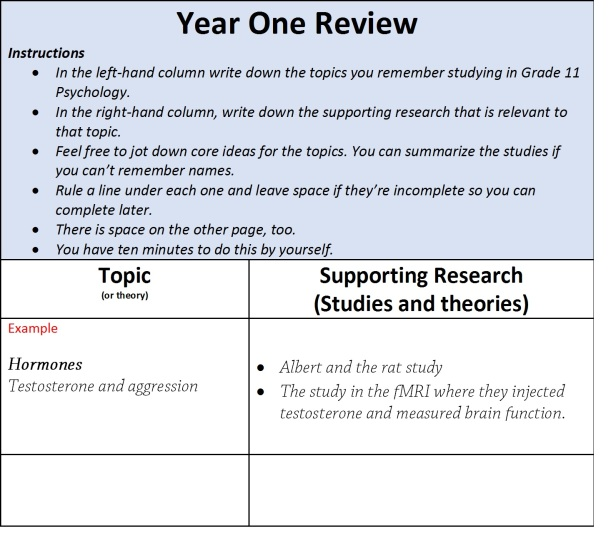 Year One Review